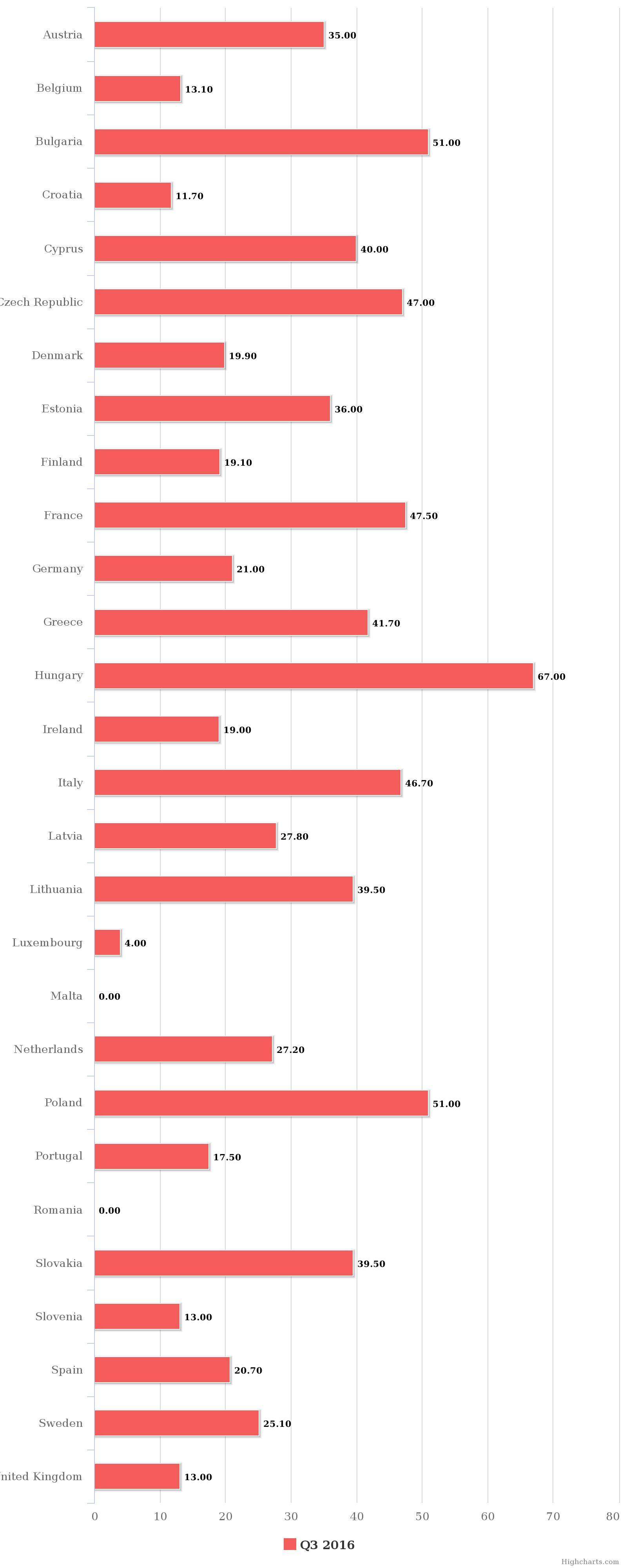 populists_chart