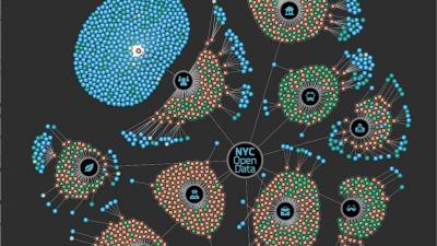 Ανοιχτά Δεδομένα ή…πού πηγαίνουν τα λεφτά μας